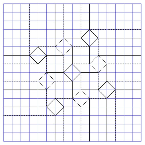 iso-area square twists, level 1 - cp | by Praise Pratajev