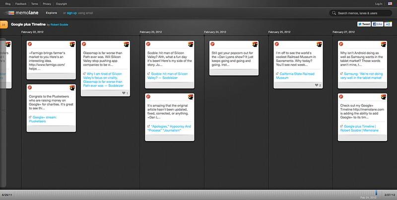 Google plus Timeline | Robert Scoble | Feb 24, 2012