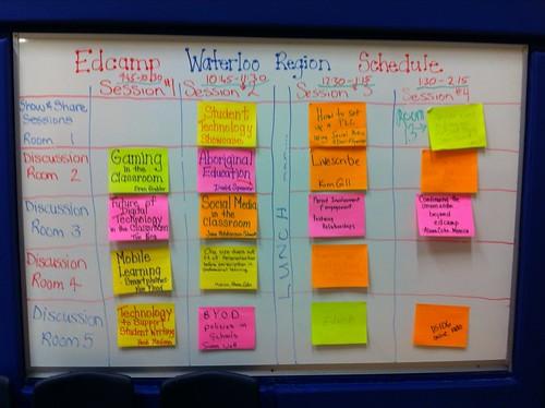 EdCampWR Session Board