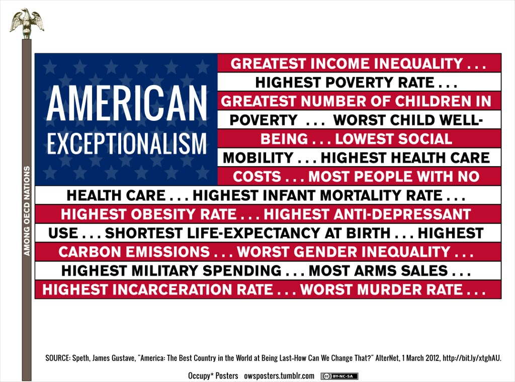 American Exceptionalism? | High-def at owsposters.tumblr.com… | Flickr