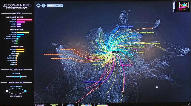 Multiversités créatives (Centre G. Pompidou)