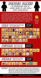 LEGO minifig head breakdown by pixbymaia   by pixbymaia