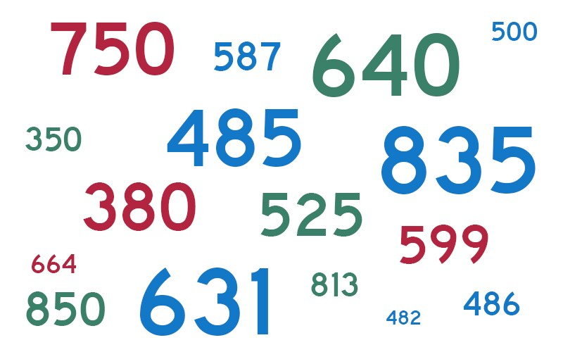 Credit Score Numbers | Just the numbers of random credit sco… | Flickr