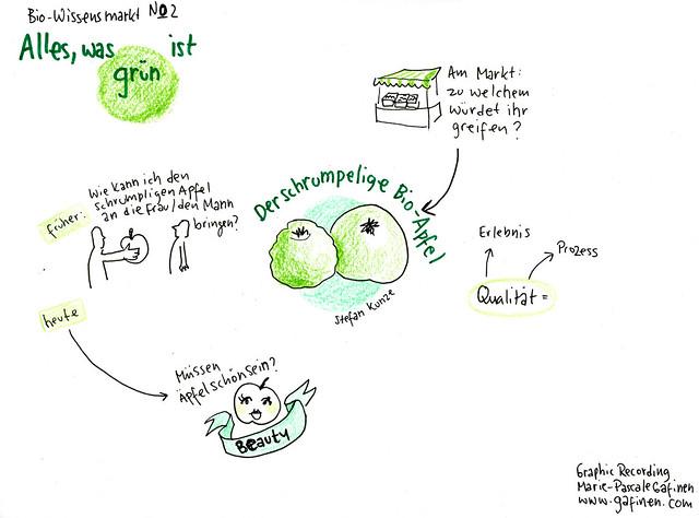 Bio-Wissensmarkt No.2_160606-35.jpg