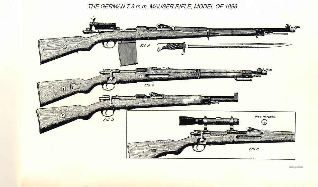 Gewehr 98 | Diagram from a 1921 U S  study of the Gew 98 (FI