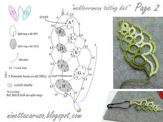 schema foglie | by ninettacaruso