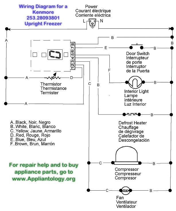 Sears Freezer Wiring Diagram - Wiring Diagrams Back on