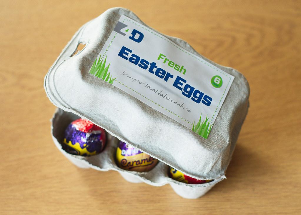 Fresh Easter Eggs