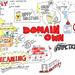 A Domain Of One's Own #umwfa12 by giulia.forsythe