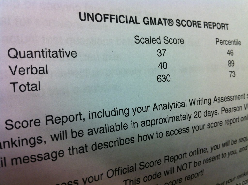 My GMAT score - and yes, I am happy with it