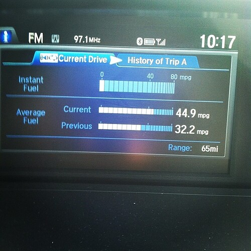 2014 Honda Accord hybrid electric car getting 45 mpg regularly on average | by sethleitman