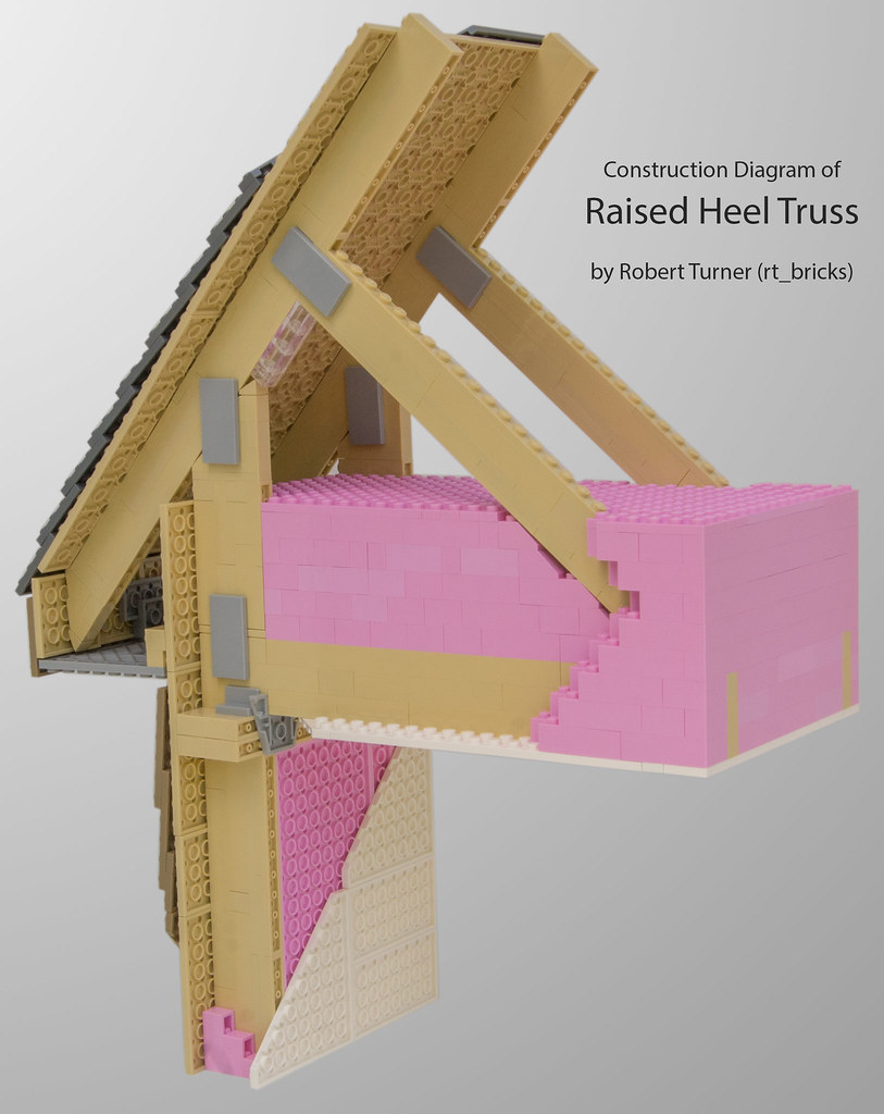 Construction Diagram Of Raised Heel Truss