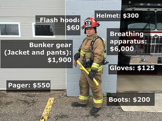 Equipment costs | by digby fire dept