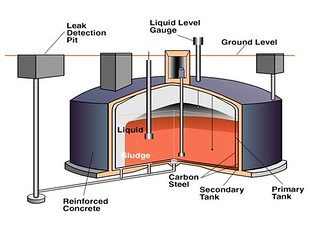 Rendering of Hanford's Double-Shell Tanks