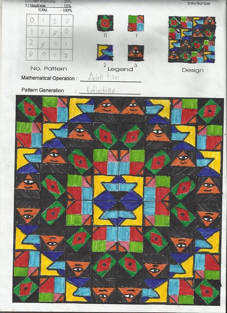Modulo Art Designs For Grade 7