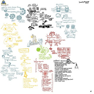 ConvergeSE 2013 Sat sessions sketchnote | by ARJWright