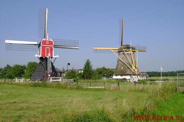 Utrecht               05-07-2008      30 Km (12)