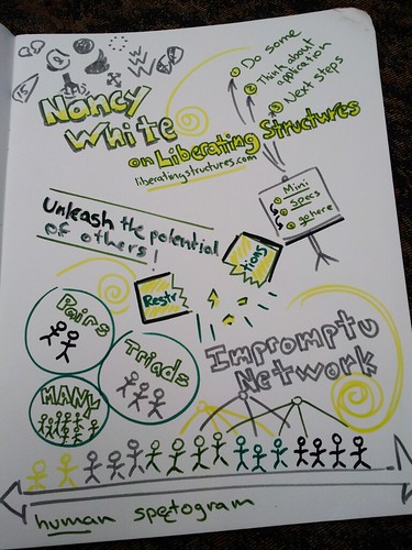Nancy White on liberating structures - A Sketchnote | by draggin