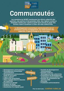 DEC-Communities | by ccednet_rcdec