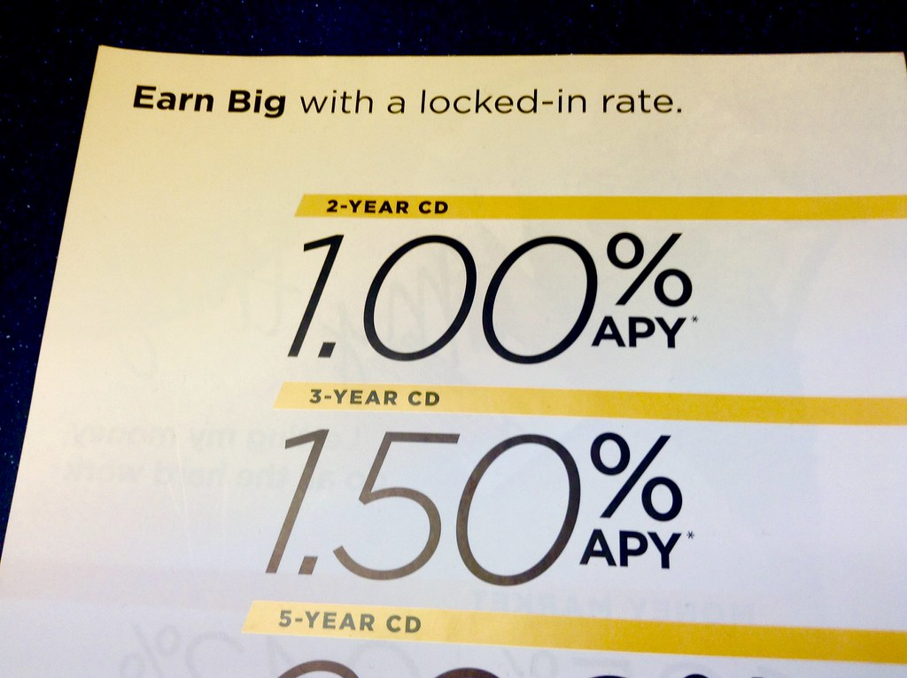 Interest Rates, 2/2015, by Mike Mozart of TheToyChannel an… - Flickr
