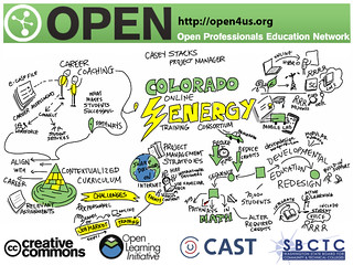 Colorado Online Energy Training Consortium #taaccct | by giulia.forsythe