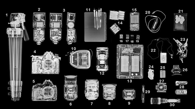 How A Complete Photography Bag Looks When X-Rayed