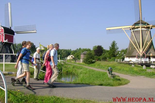 Utrecht               05-07-2008      30 Km (13)