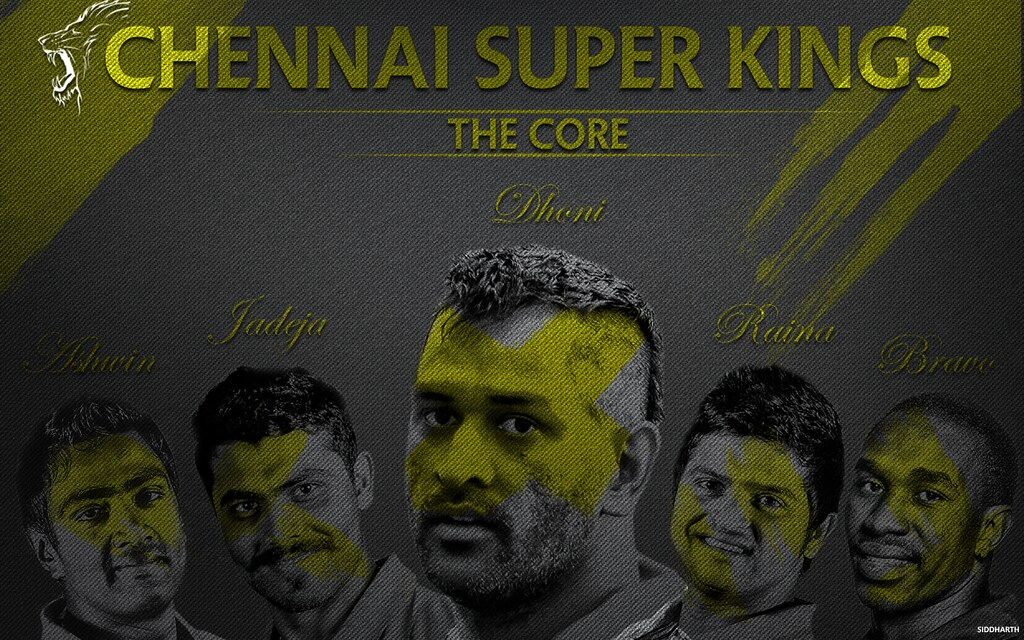 Chennai Super Kings Wallpaper The Core Siddharthan