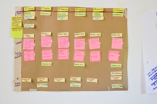 Roadmap Prototype 3 years Tiimiakatemia Iringa Program | by TANZICT