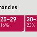 NATSAL infographic 3_4g