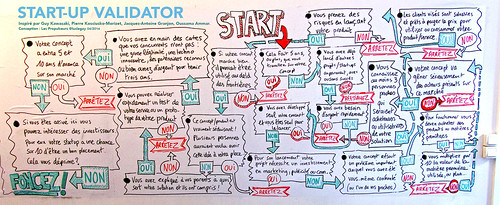 Startup Validator | by luc legay