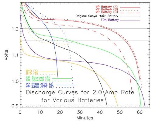 batteries_discharge