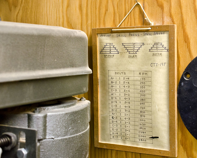 Drill Press and Chart