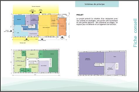 1_alterespaces_formation_cgvosges