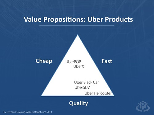 Uber's Business Model Reframes Cheaper, Better, Faster
