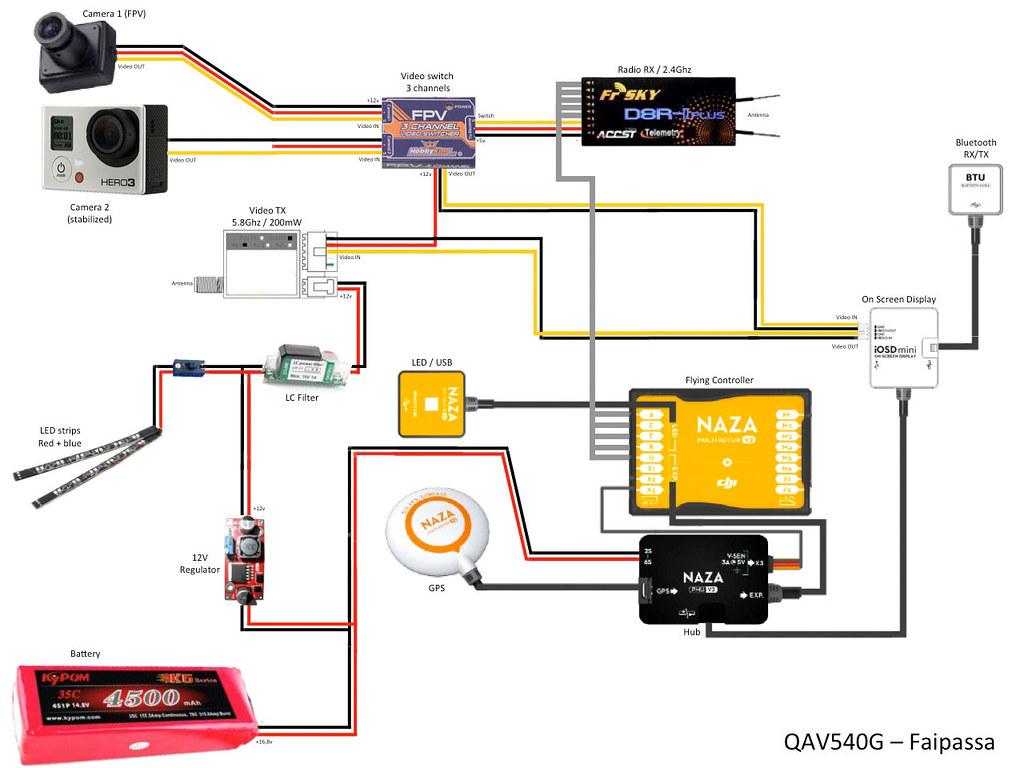 [DIAGRAM_38IU]  Wiring Diagram For Naza Quadcopter - Wiring Diagrams | Fpv Wiring Diagram |  | karox.fr
