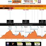 foto: Tecnica Maxi Race