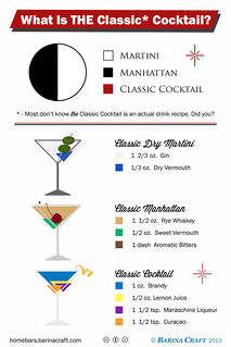 classic-cocktail-infographic-800 | by Barina Craft