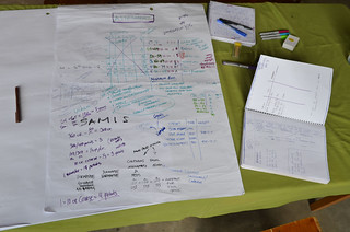Drafting the Assesment and Evaluation at Tiimiakatemia Iringa | by TANZICT