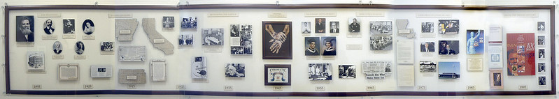 Timeline depicting the history of Chiropractic medicine