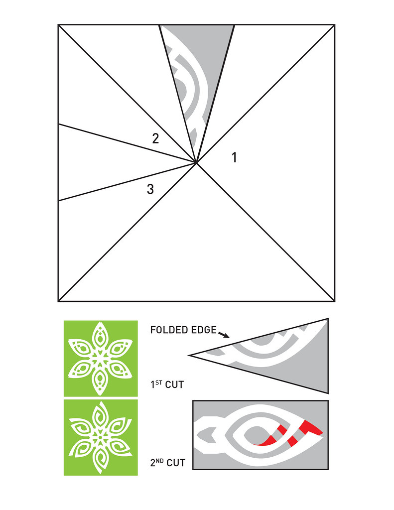 NVIDIA Paper Snowflake Instructions | Test your craft skills