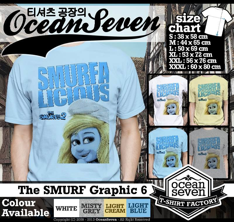 The SMURF Graphic 5
