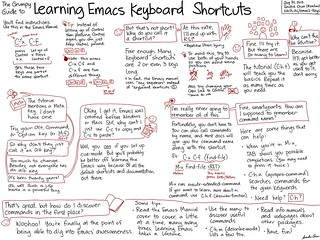 2013-08-30 The Grumpy Guide - How to Learn Emacs Keyboard … | Flickr