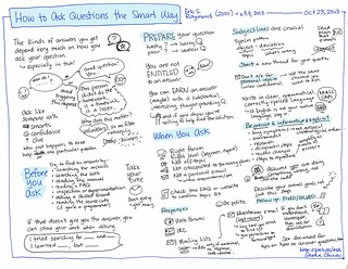 2013-10-23 How to Ask Questions the Smart Way (Eric S. Raymond) #sketchnote | by sachac