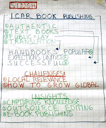 ICAR-ILRI Communications Workshop_Theme 1_Chart Writing_Book Publishing