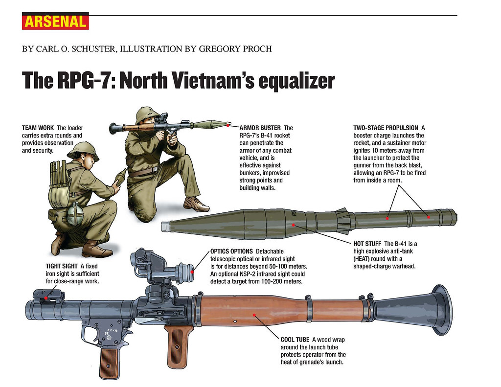 The RPG-7 | Arsenal – The RPG-7 www.historynet.com/arsenal-t… | Flickr