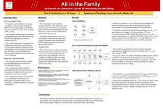 Poster - All in the family : shared and distinctive causes of personality and well-being