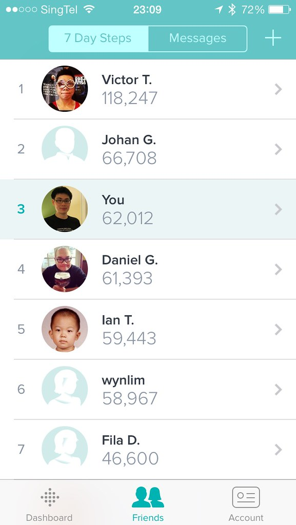 Fitbit iOS App - Friends- 7 Day Steps | Lester Chan | Flickr