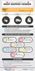 An Infographic about Drop Shipping Vendors