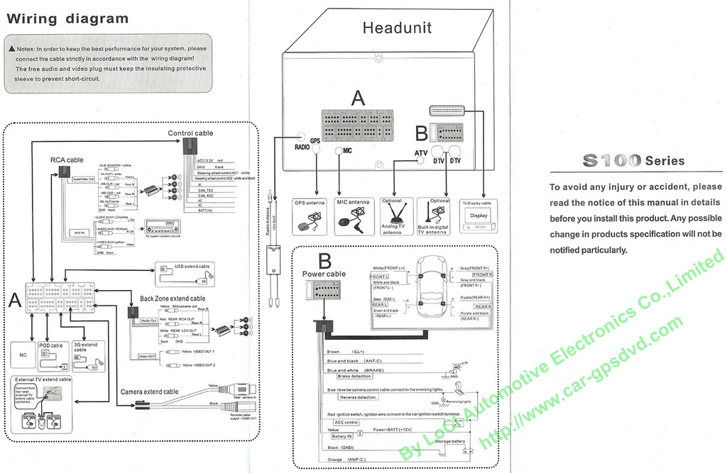 [SCHEMATICS_43NM]  ☑ Uconnect Multimedia Wiring Diagram HD Quality ☑  piping-and-instrumentation-diagram.twirlinglucca.it | Wiring Diagram Smart S100 Series |  | Twirlinglucca.it